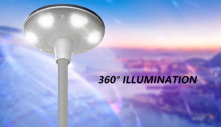 360° ILLUMINATION